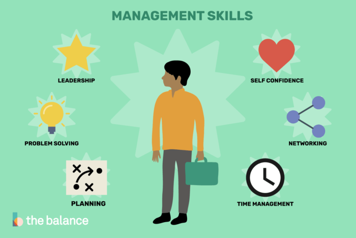 CrowdforApps : Blog -What Are The Management Skills Required For Managers