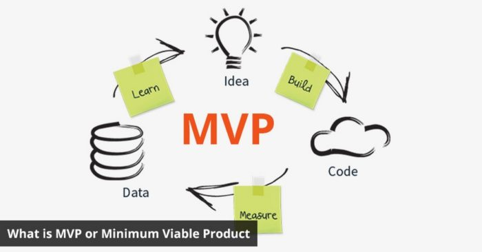 CrowdforApps : Blog -What Is an MVP? Why Do You Need One?