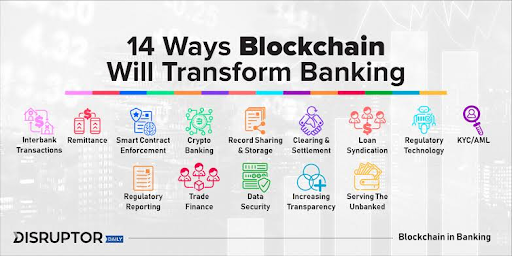 Know the Use Cases of Blockchain Technology in Real World!