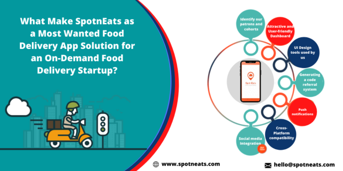 Which Success Formula Make SpotnEats as a Most Preferable Food Delivery App Solution for On-Dema ...