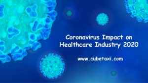 Coronavirus Impact on Healthcare Industry 2020