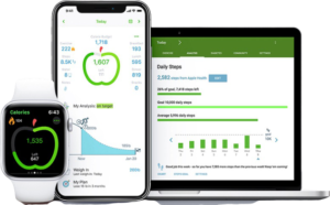 Diet and Nutrition Tracking App Development Cost And Key Features  Want to develop Diet and Nutr ...