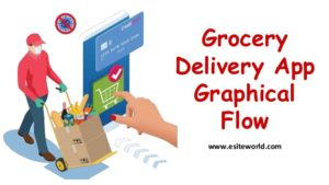 Grocery Delivery App Graphical Flow