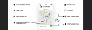 How to build a successful ride-sharing app Like Gett, Juno Rideshare App 🚕 – Nectarbits &# ...