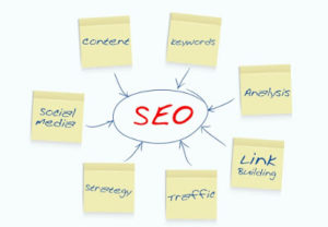 Basic Steps of SEO for building SEO Blogs