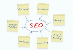 Basic Steps of SEO for building SEO Blogs