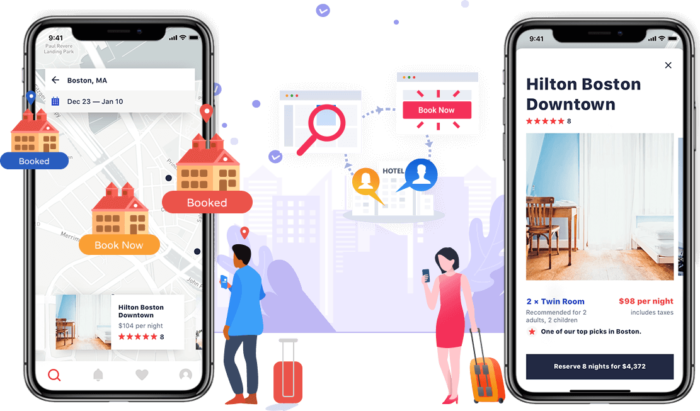 What is the cost of developing an app like OYO for your lodging business