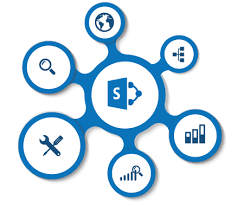Why Leveraging SharePoint Development for Web Apps?