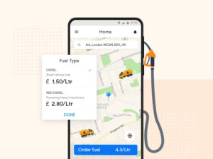 Comprehensive Guide For On-Demand Fuel Delivery App Development Cost – Nectarbits