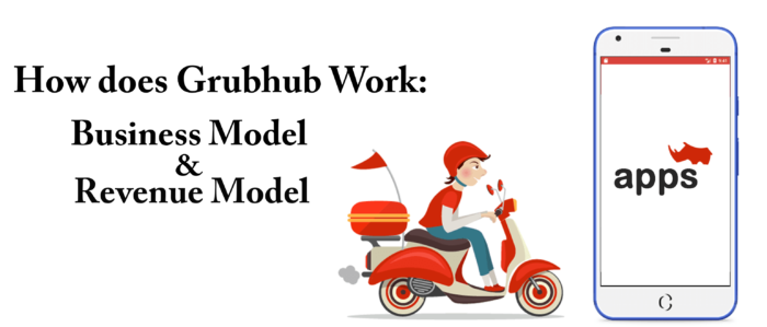 How Does Grubhub- On Demand Food Delivery App Works