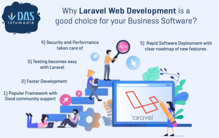 Best hire dedicated Laravel Developer|Laravel 7.0|dasinfomedia | Das Infomedia