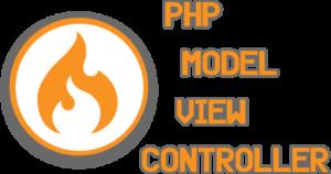 Codeigniter Web Development Services in India, USA