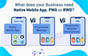Difference Between Progressive Web Apps vs Responsive Web development vs Native Mobile Apps | Da ...