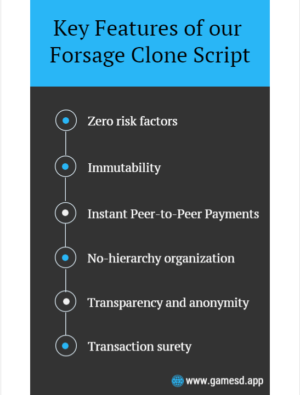 Forsage Clone Script- With advanced elite features and trading options