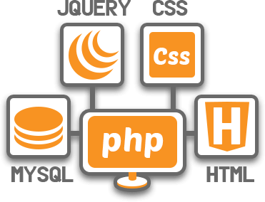 PHP Development Services Provider Company India, USA