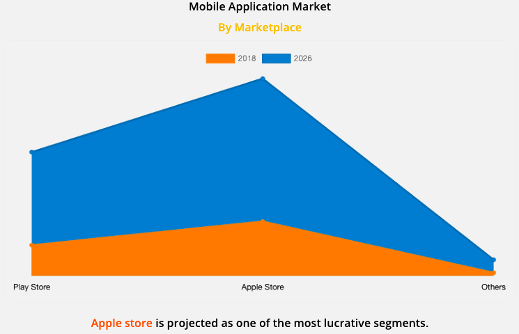 How Much Does Mobile App Development Cost in 2020?How much does it cost to make your own mobile  ...