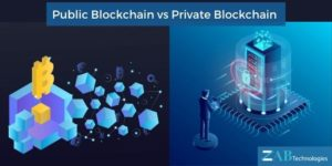 Public Blockchain VS Private Blockchain | What to Choose?
