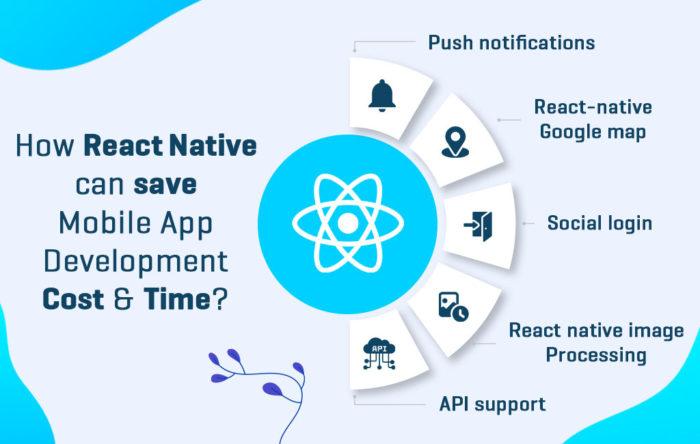 React native development company India   hire dedicated react native developer   Das Infomedia