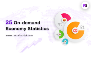On-demand App Statistics 2021