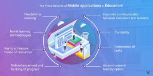 The Prime Benefits of Mobile applications in Education!
