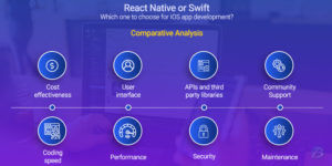 React Native or Swift: Which one to choose for iOS app development?