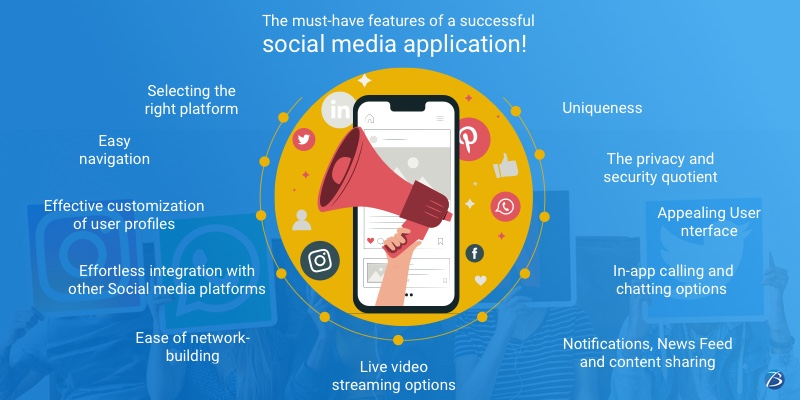 The must-have features of a successful social media application!