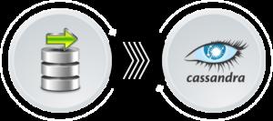 Cassandra Development Services | Hire Cassandra Database Developers  Arka Softwares offers top A ...
