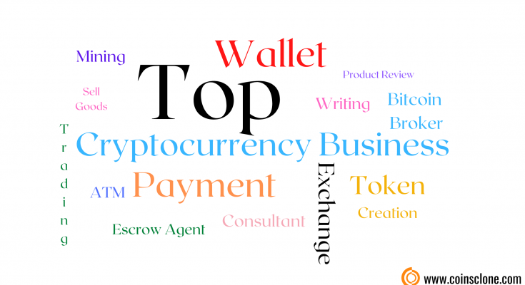 10 Successful Cryptocurrency Business Ideas! – Coinsclone