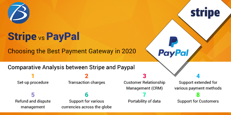 Stripe versus PayPal: Which one best suits your business needs? – Part I