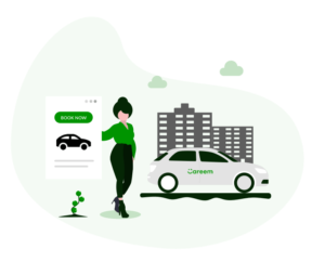 Careem clone app: Workflow of the business and app development cost