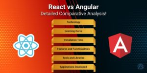 Angular Vs React: Detailed Comparative Analysis!