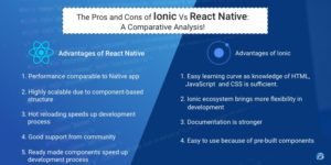 The Pros and Cons of Ionic Vs React Native: A Comparative Analysis!