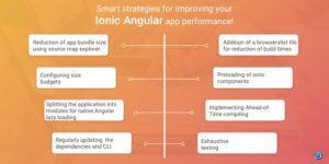 Smart strategies for improving your Ionic Angular app performance!