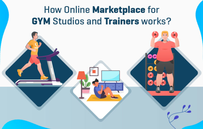 Everything You Need To Know About Starting An Online  Gym Studios and Trainers works Equipment R ...