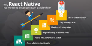 Why React Native has witnessed a Huge Success in a Short While?