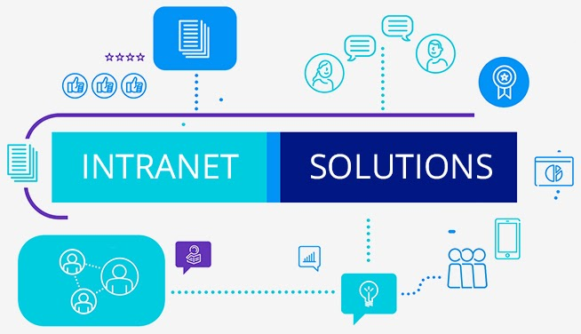 What Are The Top 5 Purposes of Intranet Solutions