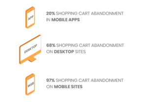 Five m-Commerce trends in 2021 that could change online retail forever