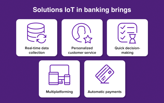 Advantages Of Integrating IoT In Banking And Financial Sector