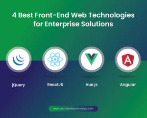 4 Best Front-End Web Technologies for Enterprise Solutions