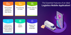 The Essential Features of an ideal Logistics Mobile Application!