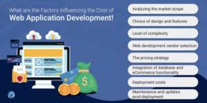 What are the Factors influencing the Cost of Web Application Development!
