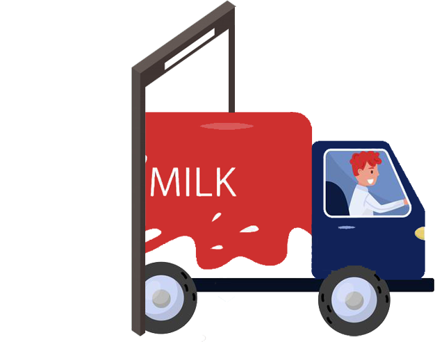 Milk Delivery Software – Milk Management Software Contact us now for the free demo +919781 ...