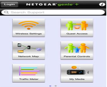 Netgear Genie Smart Setup Wizard – Mywifiext.local