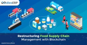 Restructuring Food Supply Chain Management with Blockchain