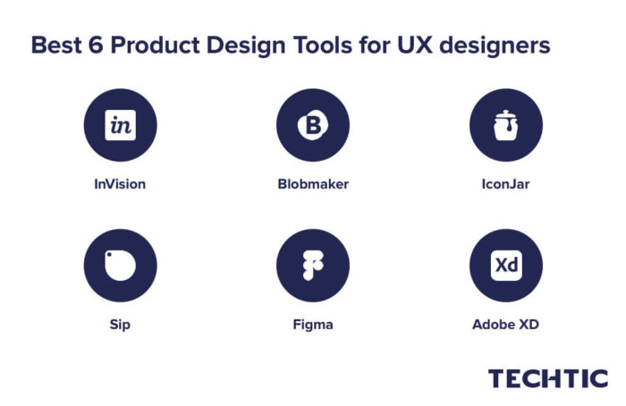 Top 6 Product Design Tools you'll need in 2021