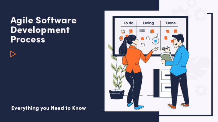 Agile Software Development Process – Everything You Need to Know