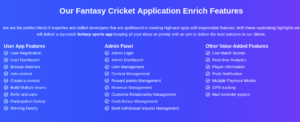 Apps like Dream11 for Cricket | BR Softech
