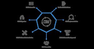 CRM Development Services   CRM Software Development Services