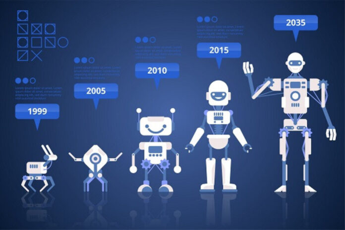 Evolution of Artificial Intelligence to Modern Mobile Application