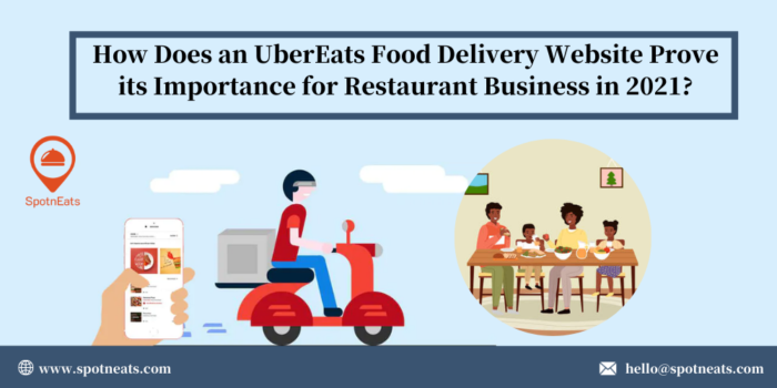 How Does an UberEats Food Delivery Website Prove its Importance for Restaurant Business in 2021?